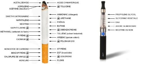 Sommet de la vape : Cigarette electronique vs cigarette