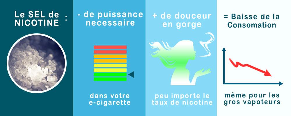 sel de nicotine pour moins de toux cigarette électronique